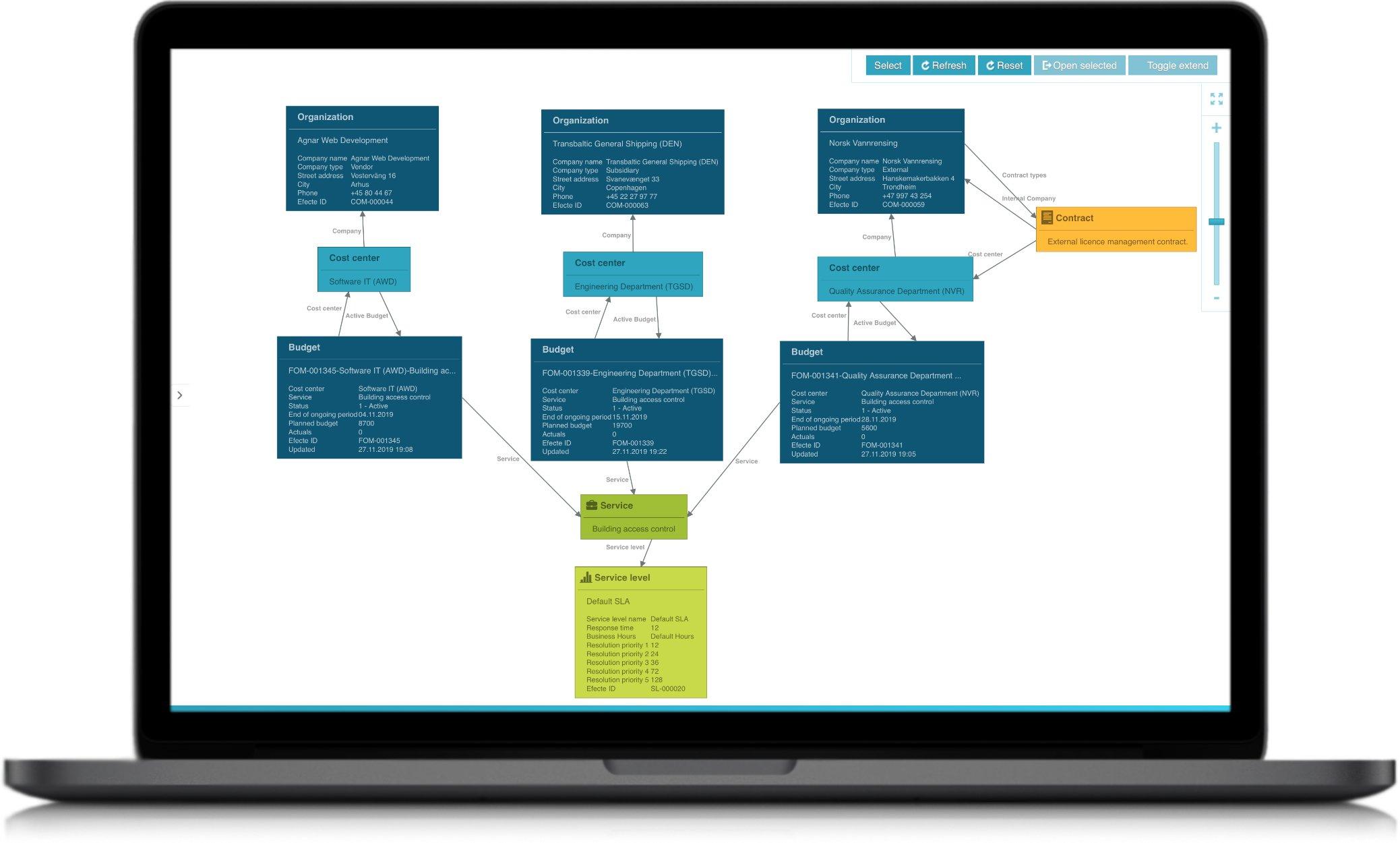 Efecte_Visual_Analyzer-Financial_Operations_ Management-Full